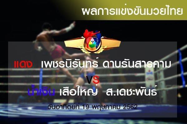 วิเคราะห์มวยไทยคู่ที่3