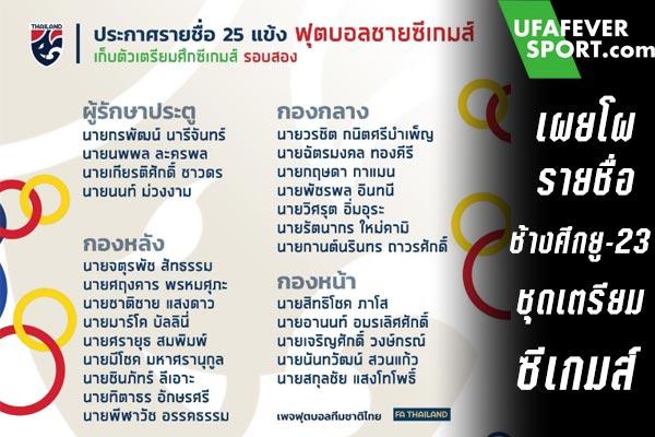 Read more about the article เผยโผรายชื่อช้างศึกยู-23 ชุดเตรียมซีเกมส์