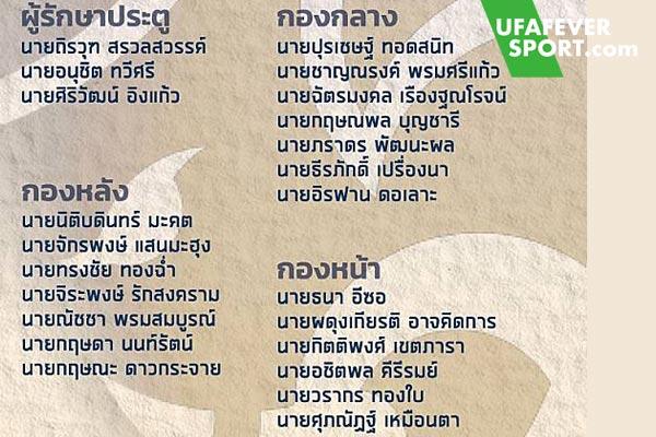 ข่าวกีฬา UfafeverSport