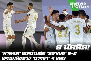 """8 นัดติด! """"มาดริด"""" เปิดบ้านอัด """"อลาเบส"""" 2-0 พร้อมทิ้งห่าง """"บาร์ซ่า"""" 4 แต้ม #ข่าวกีฬา #ข่าวฟุตบอลไทย #วิเคราะห์ฟุตบอล ufafeversport #ผลบอล #ลาลีกา สเปน #เรอัล มาดริด #อลาเบส"""